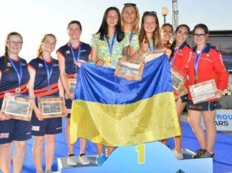 Чемпіонат Європи зі стрільби з лука серед кадетів та юніорів