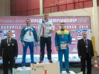 Чемпіонати світу з гирьового спорту серед дорослих та юніорів
