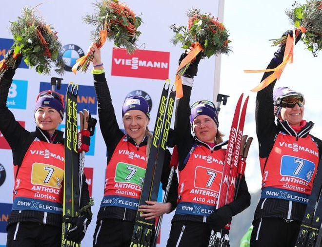 Чемпіонат світу з біатлону 2020р.