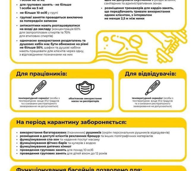 """ФОК """"Динамо"""" поновлює роботу в умовах послаблення карантину повязаного з пандемією COVID-19"""